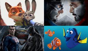 فیلم های پرفروش جهان